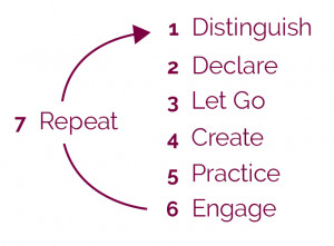 7-steps-graphic